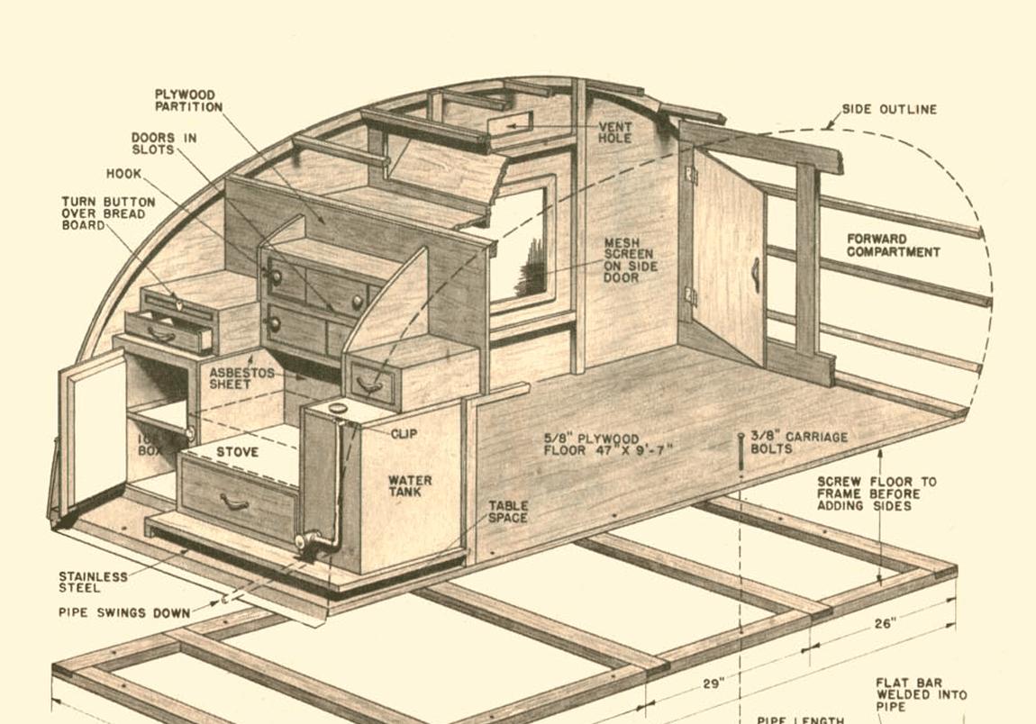 Micro roulotte archives guide du vr - Plan roulotte gitane gratuit ...